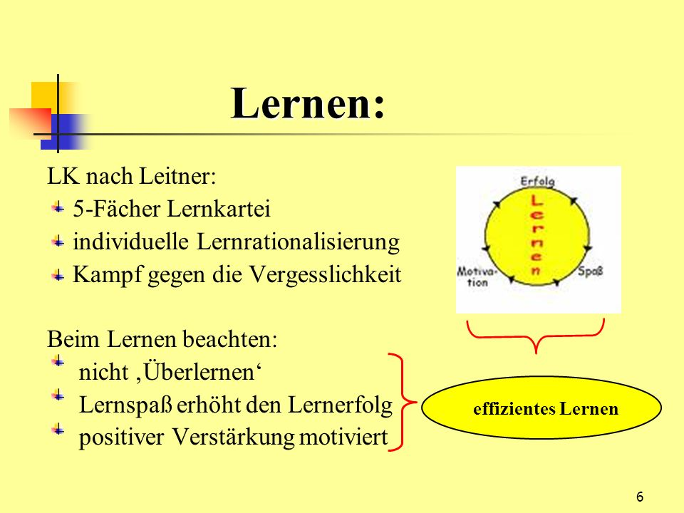 Lernen: LK nach Leitner: 5-Fächer Lernkartei