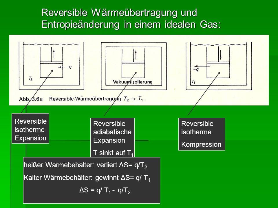 Reversible Wärmeübertragung und Entropieänderung in einem idealen Gas: