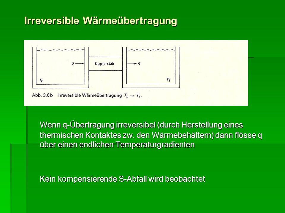Irreversible Wärmeübertragung