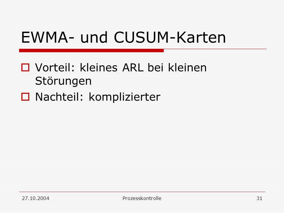EWMA- und CUSUM-Karten