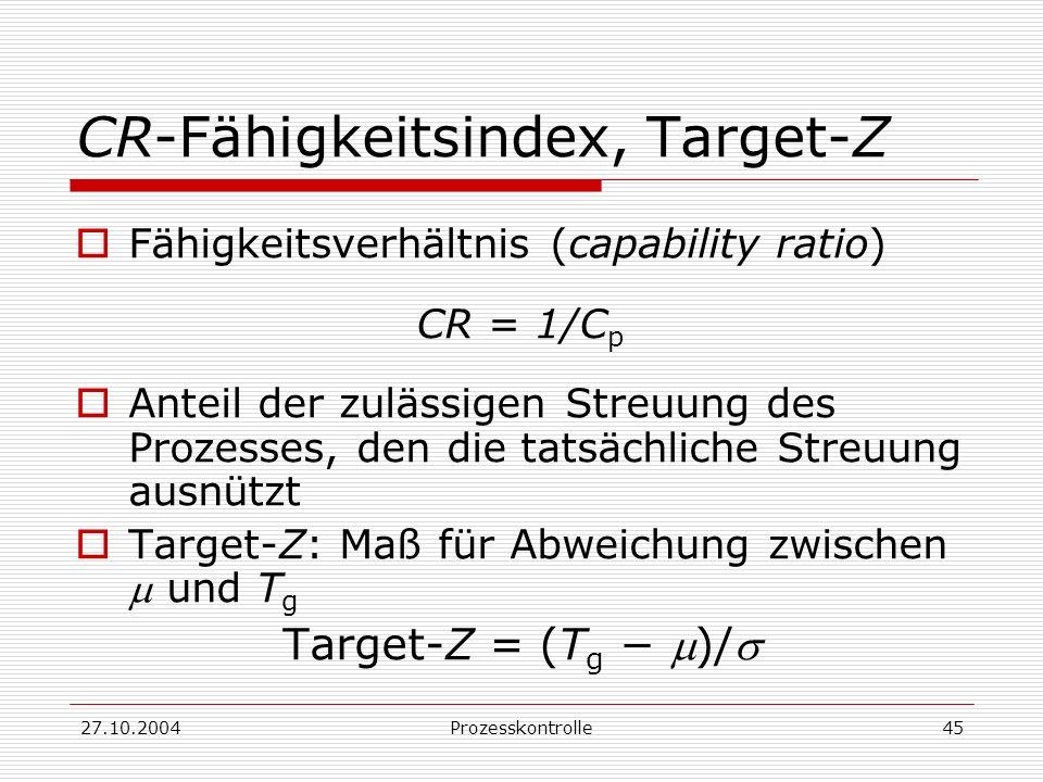 CR-Fähigkeitsindex, Target-Z