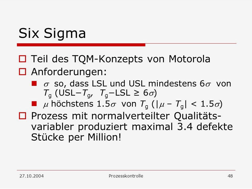 Six Sigma Teil des TQM-Konzepts von Motorola Anforderungen: