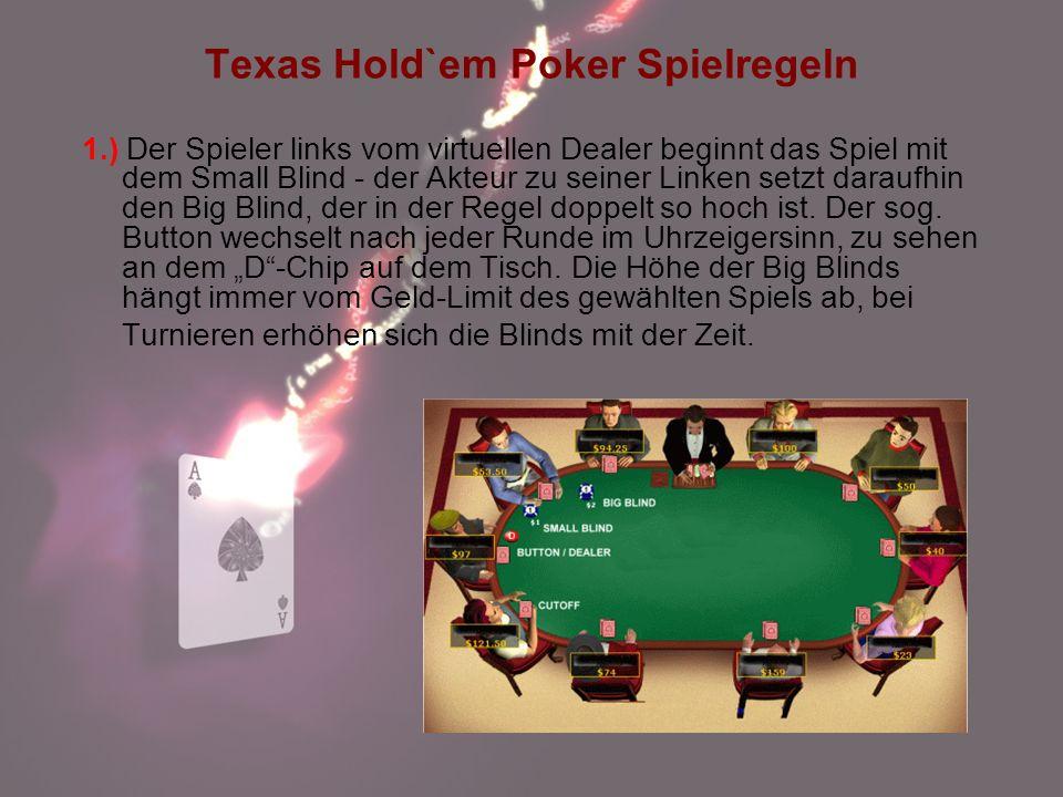 Texas Hold`em Poker Spielregeln