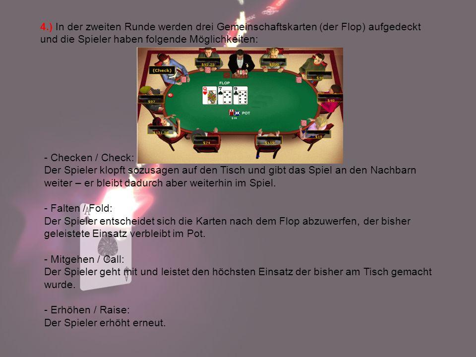 4.) In der zweiten Runde werden drei Gemeinschaftskarten (der Flop) aufgedeckt und die Spieler haben folgende Möglichkeiten: