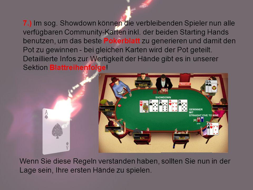 7.) Im sog. Showdown können die verbleibenden Spieler nun alle verfügbaren Community-Karten inkl. der beiden Starting Hands benutzen, um das beste Pokerblatt zu generieren und damit den Pot zu gewinnen - bei gleichen Karten wird der Pot geteilt. Detaillierte Infos zur Wertigkeit der Hände gibt es in unserer Sektion Blattreihenfolge!