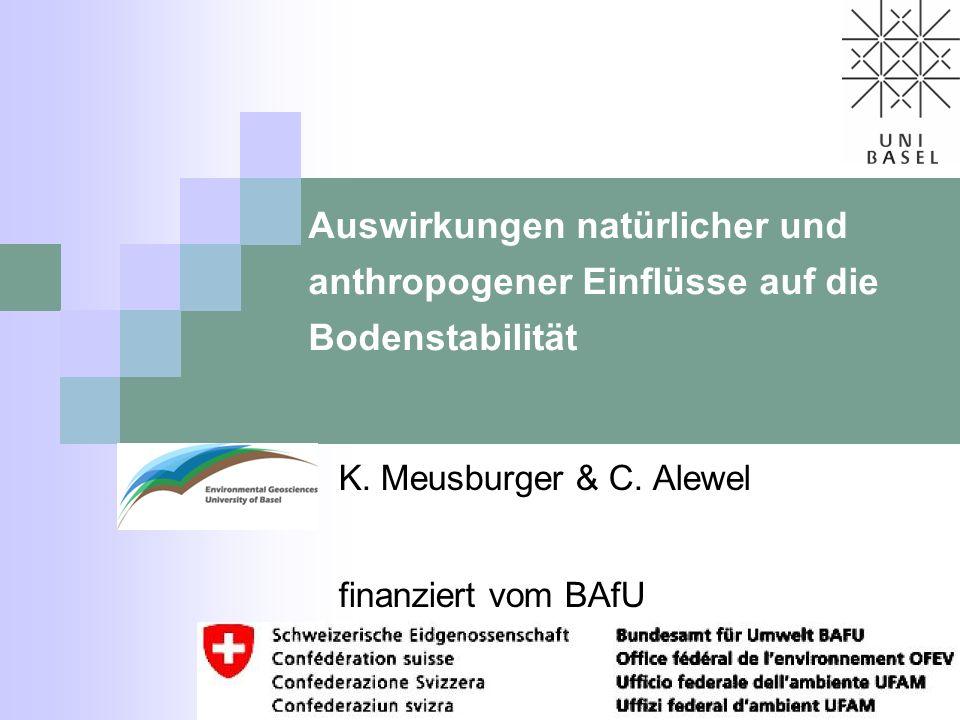 K. Meusburger & C. Alewel finanziert vom BAfU