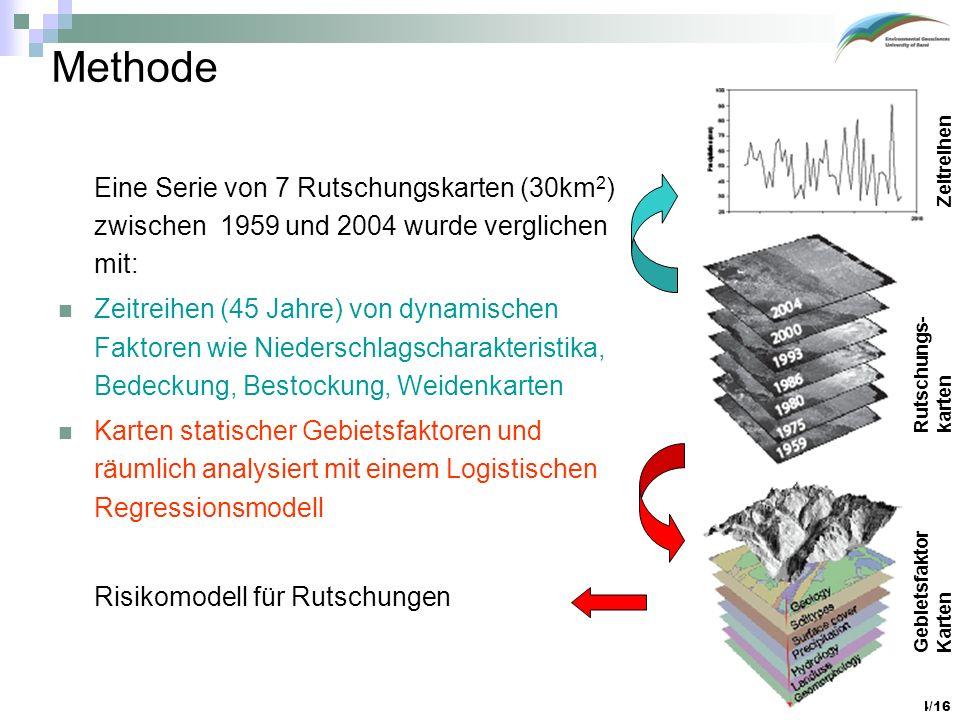 Methode Eine Serie von 7 Rutschungskarten (30km2) zwischen 1959 und 2004 wurde verglichen mit:
