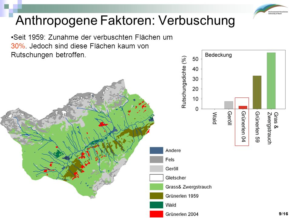 Anthropogene Faktoren: Verbuschung