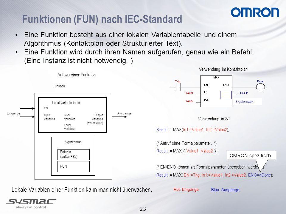 Funktionen (FUN) nach IEC-Standard