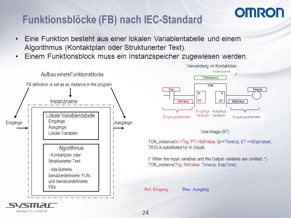 Funktionsblöcke (FB) nach IEC-Standard