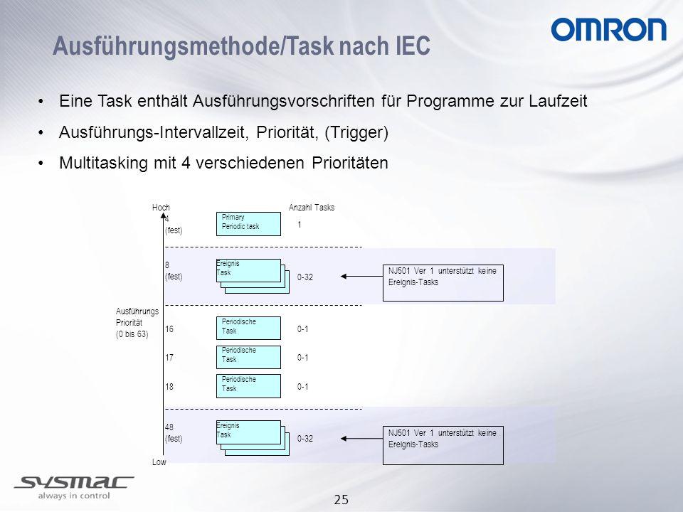 Ausführungsmethode/Task nach IEC