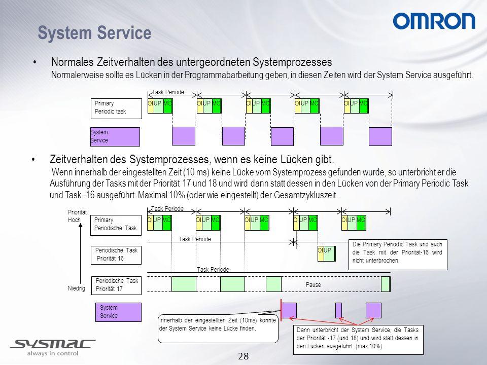 System Service Normales Zeitverhalten des untergeordneten Systemprozesses.