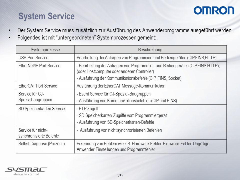 System Service Der System Service muss zusätzlich zur Ausführung des Anwenderprogramms ausgeführt werden.