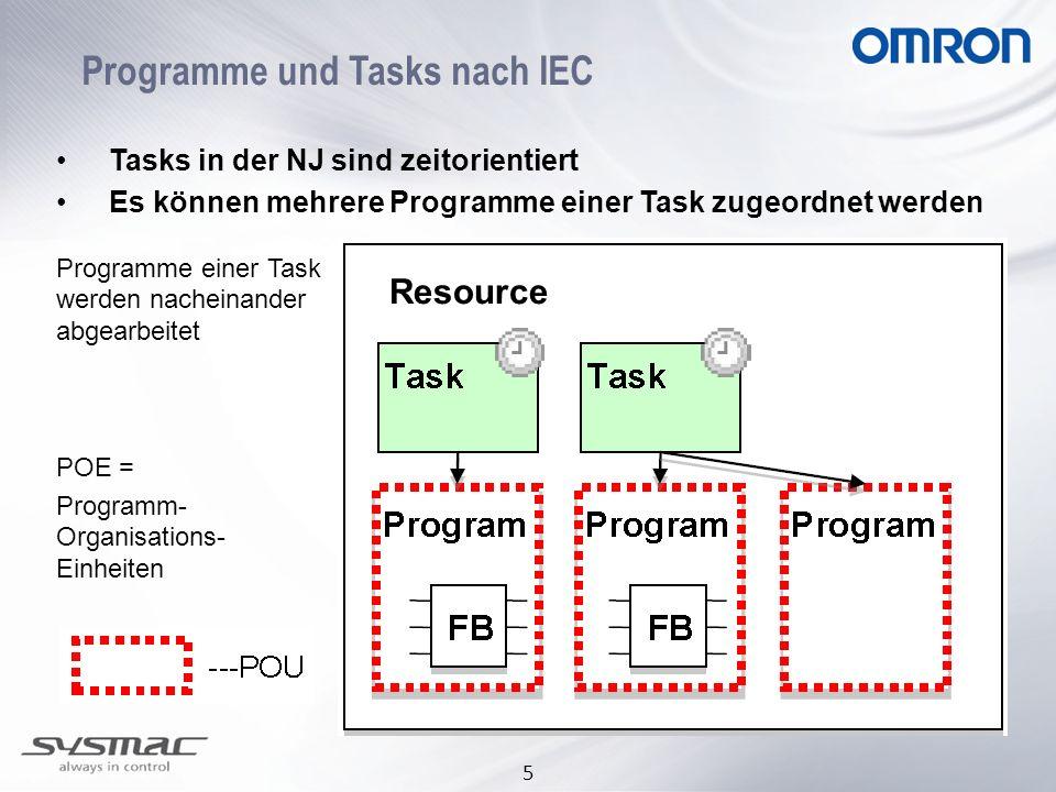 Programme und Tasks nach IEC