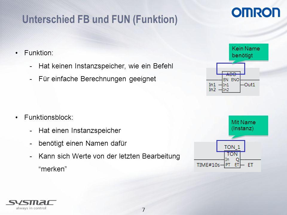 Unterschied FB und FUN (Funktion)