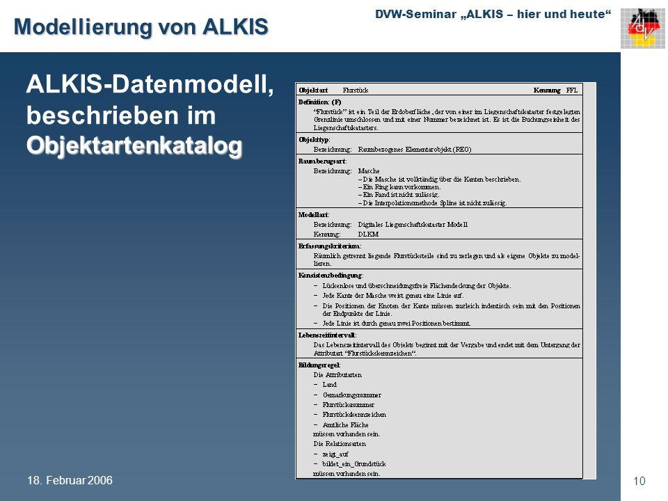 ALKIS-Datenmodell, beschrieben im Objektartenkatalog