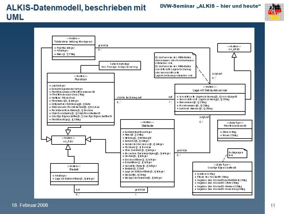 ALKIS-Datenmodell, beschrieben mit UML