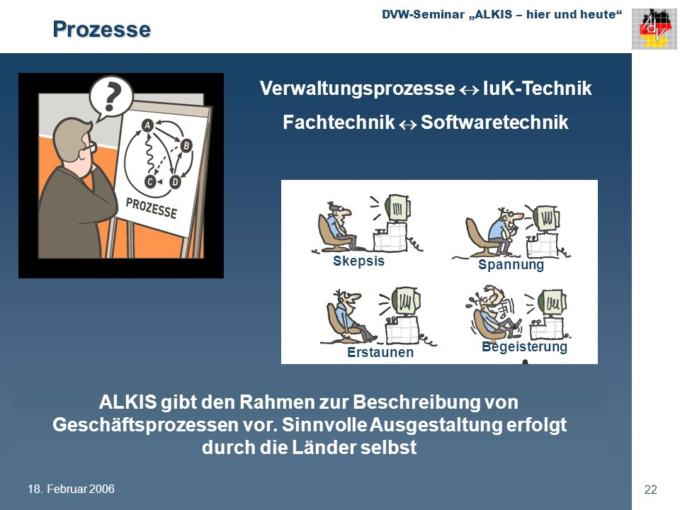 Verwaltungsprozesse  IuK-Technik Fachtechnik  Softwaretechnik
