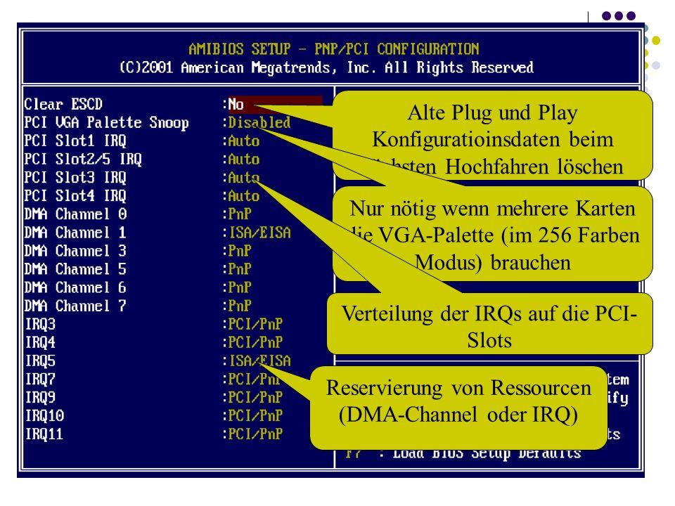 Verteilung der IRQs auf die PCI-Slots