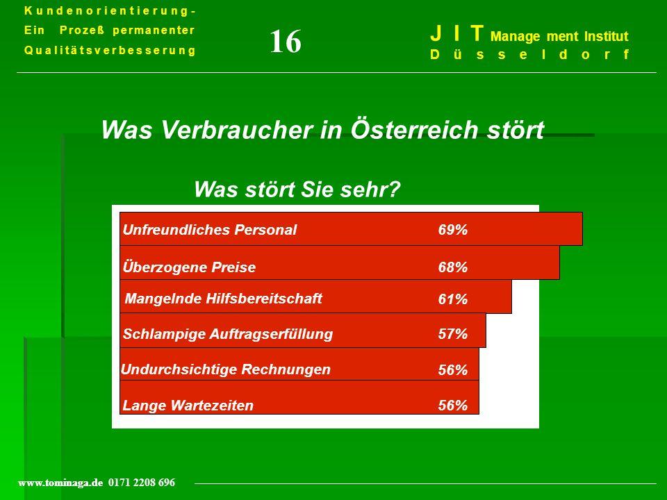 16 Was Verbraucher in Österreich stört