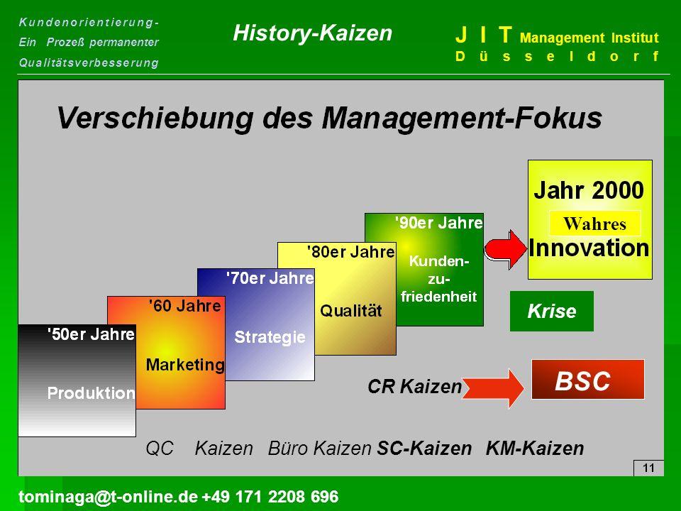 BSC BSC History-Kaizen J I T Management Institut Düsseldorf Wahres
