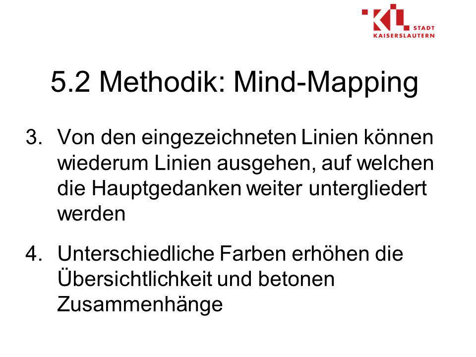 5.2 Methodik: Mind-Mapping