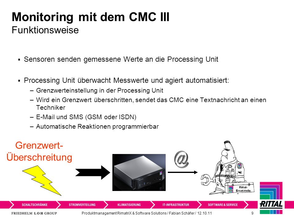 Monitoring mit dem CMC III Funktionsweise