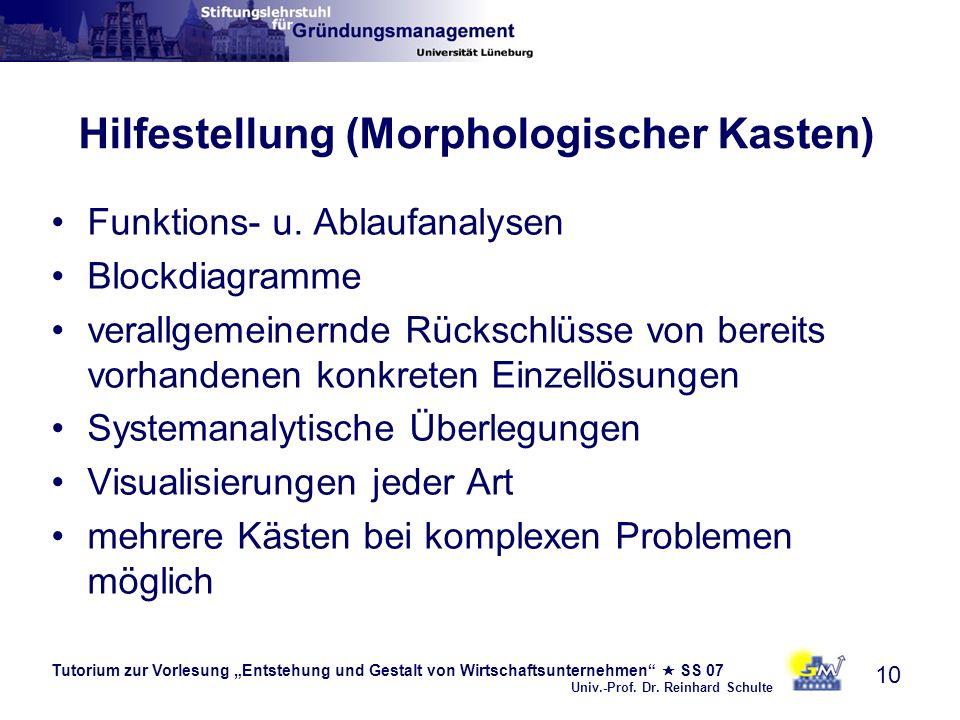 Hilfestellung (Morphologischer Kasten)