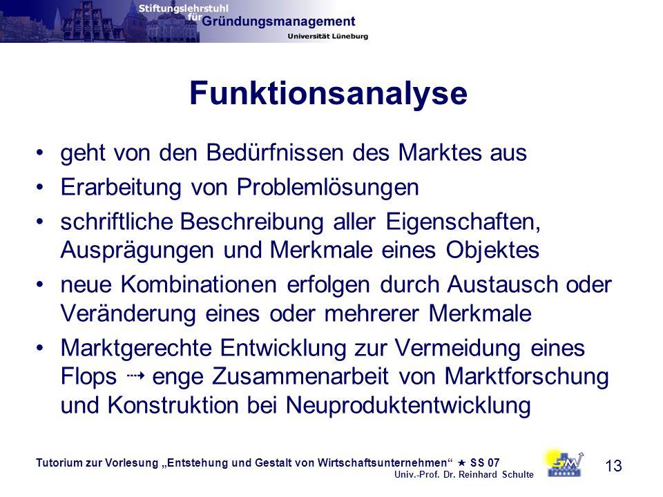 Funktionsanalyse geht von den Bedürfnissen des Marktes aus