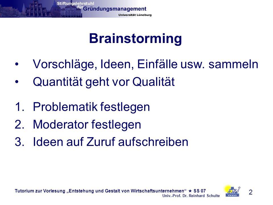 Brainstorming Vorschläge, Ideen, Einfälle usw. sammeln