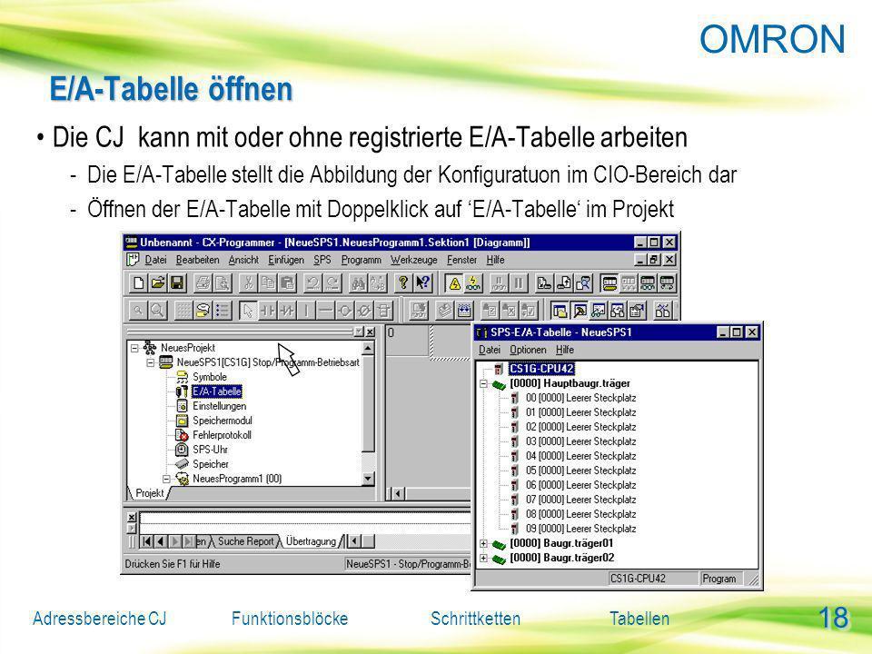 E/A-Tabelle öffnen Die CJ kann mit oder ohne registrierte E/A-Tabelle arbeiten.
