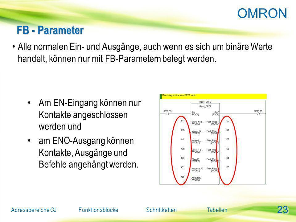 FB - Parameter Alle normalen Ein- und Ausgänge, auch wenn es sich um binäre Werte handelt, können nur mit FB-Parametern belegt werden.