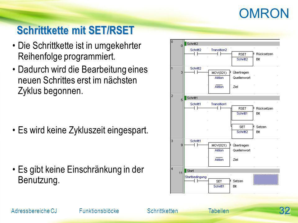 Schrittkette mit SET/RSET