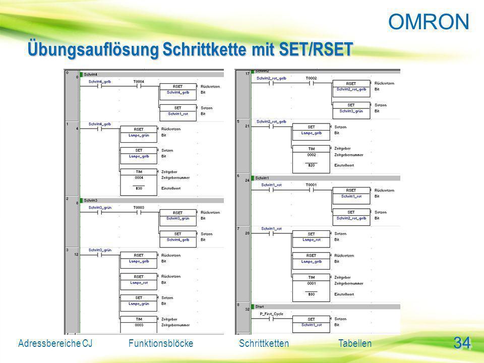 Übungsauflösung Schrittkette mit SET/RSET