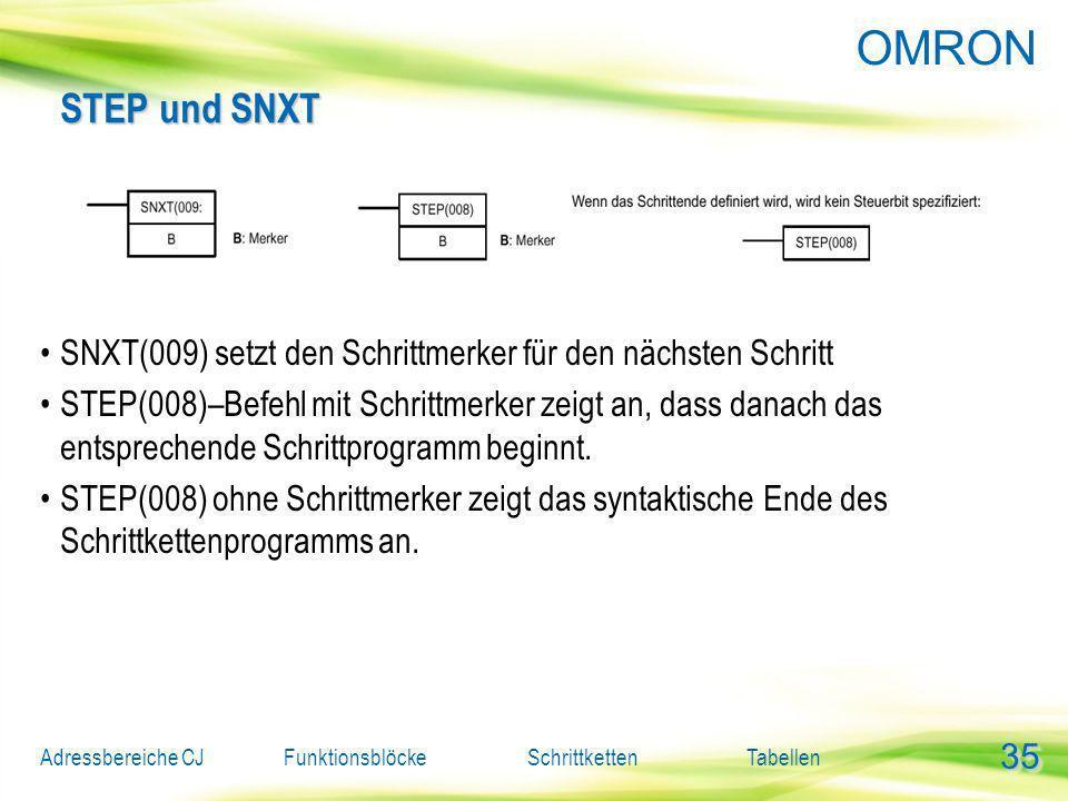 STEP und SNXT SNXT(009) setzt den Schrittmerker für den nächsten Schritt.