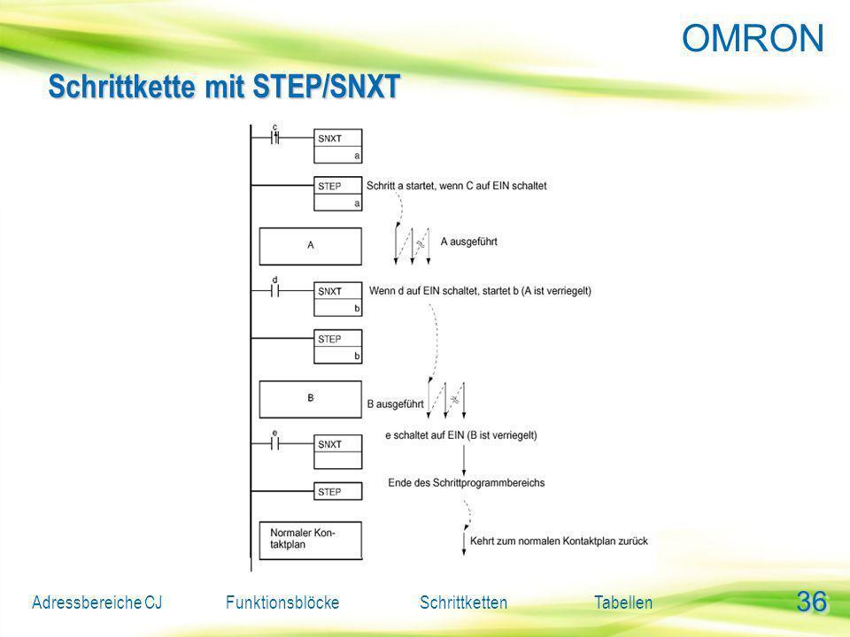 Schrittkette mit STEP/SNXT