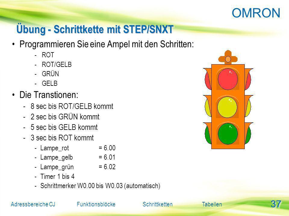 Übung - Schrittkette mit STEP/SNXT