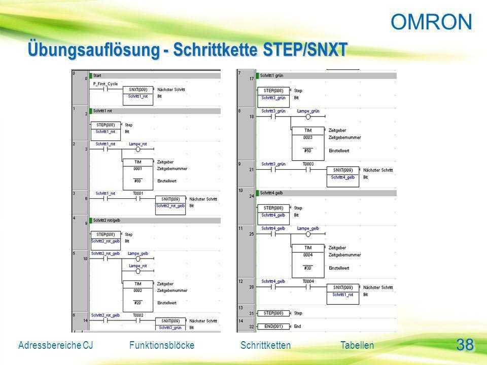 Übungsauflösung - Schrittkette STEP/SNXT