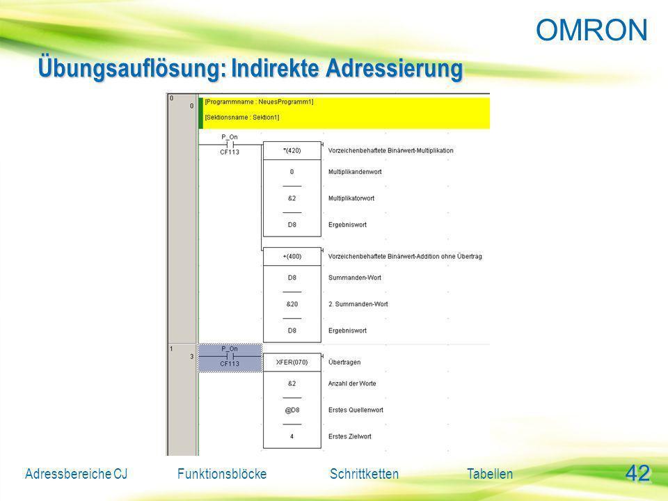 Übungsauflösung: Indirekte Adressierung