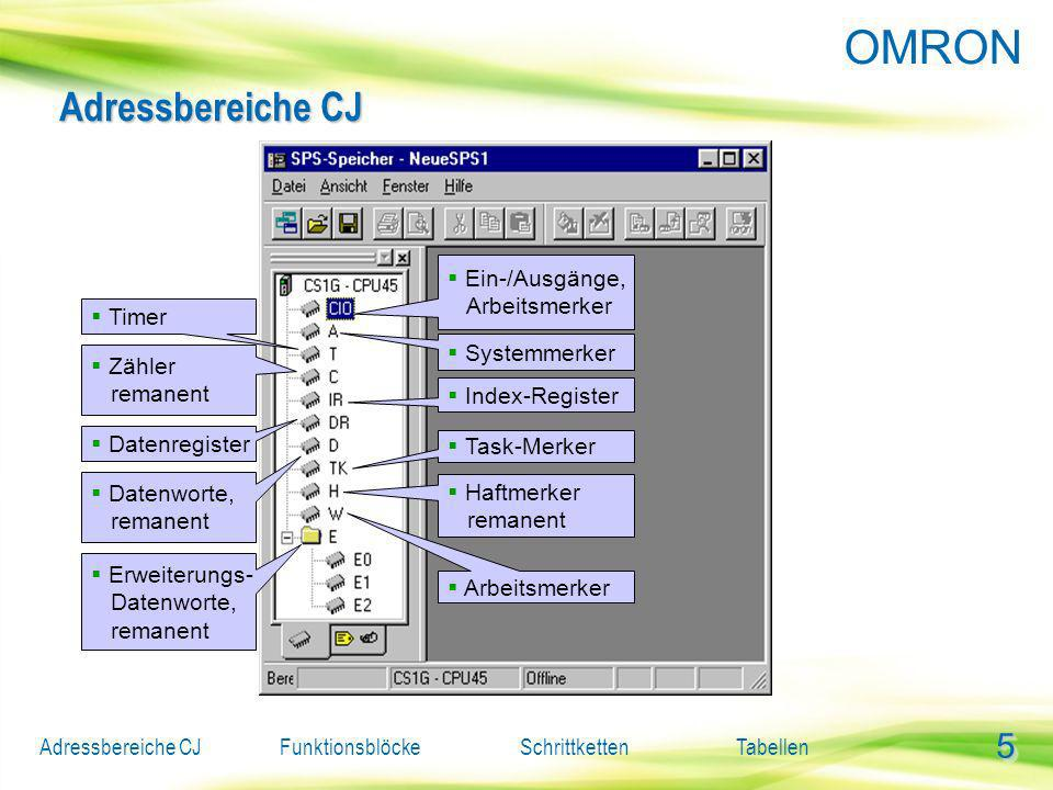 Adressbereiche CJ Ein-/Ausgänge, Arbeitsmerker Timer Systemmerker