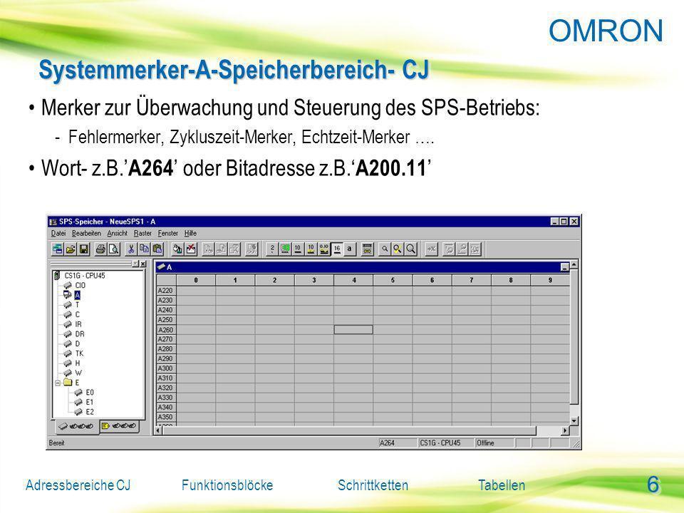Systemmerker-A-Speicherbereich- CJ
