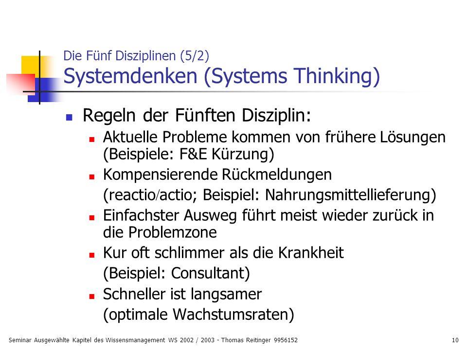 Die Fünf Disziplinen (5/2) Systemdenken (Systems Thinking)
