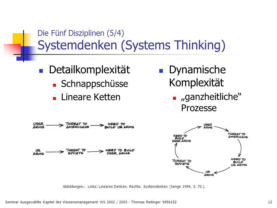 Die Fünf Disziplinen (5/4) Systemdenken (Systems Thinking)