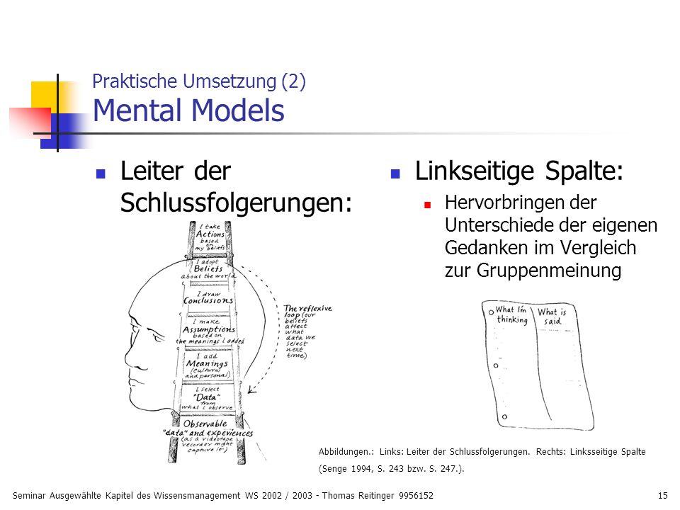 Praktische Umsetzung (2) Mental Models