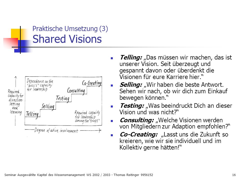Praktische Umsetzung (3) Shared Visions