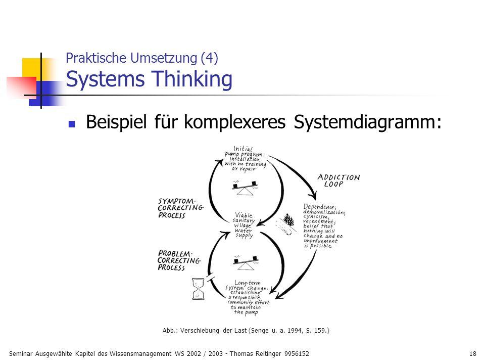 Praktische Umsetzung (4) Systems Thinking