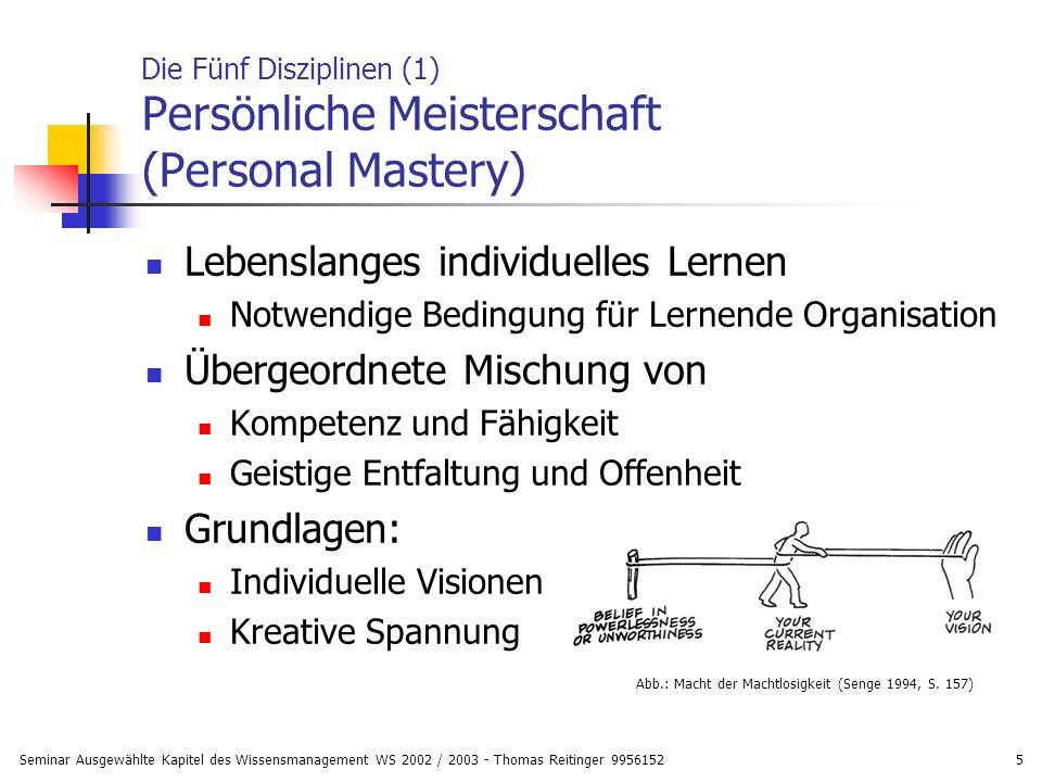 Die Fünf Disziplinen (1) Persönliche Meisterschaft (Personal Mastery)