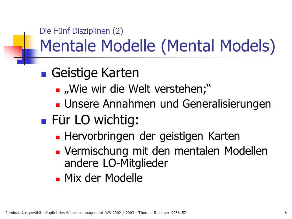 Die Fünf Disziplinen (2) Mentale Modelle (Mental Models)