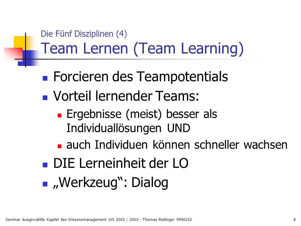 Die Fünf Disziplinen (4) Team Lernen (Team Learning)