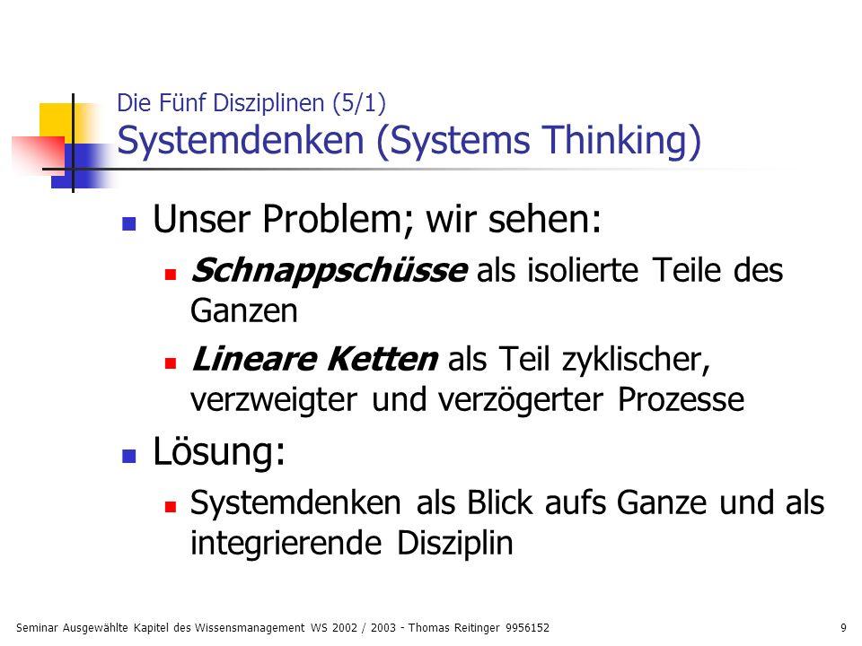Die Fünf Disziplinen (5/1) Systemdenken (Systems Thinking)